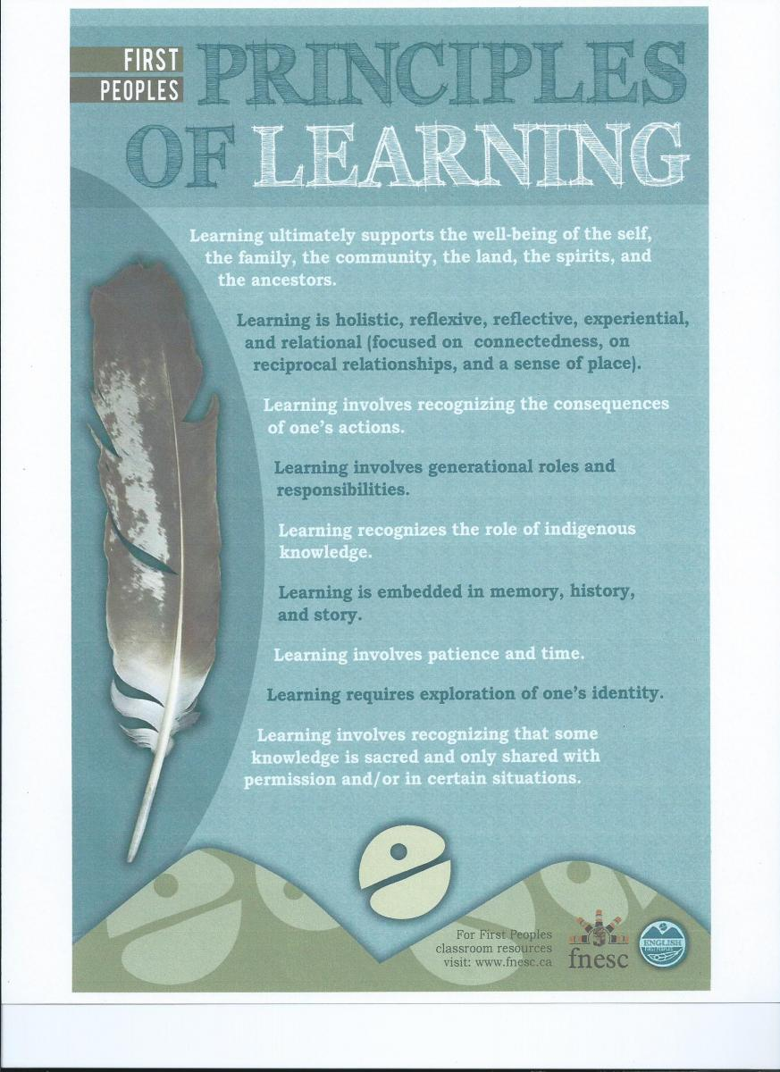 First People's Principles of Learning...